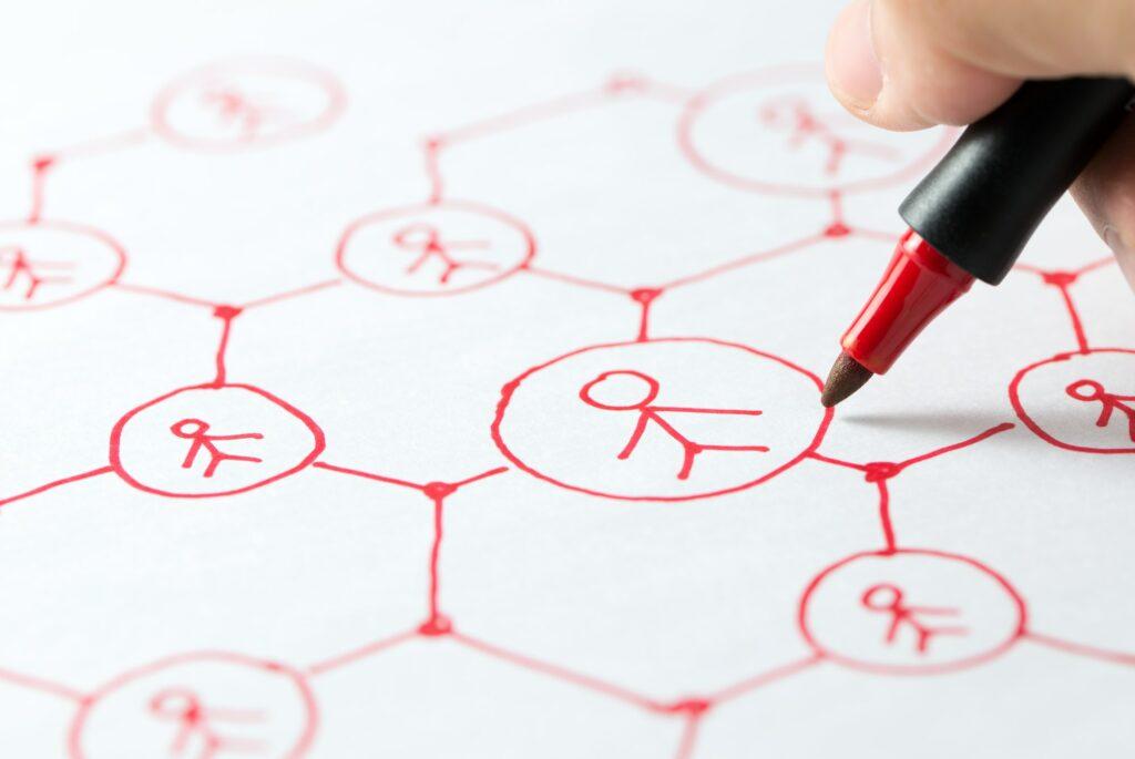 Social media network diagram