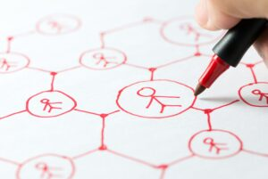 Social media network diagram- Für AffiliateMarketing